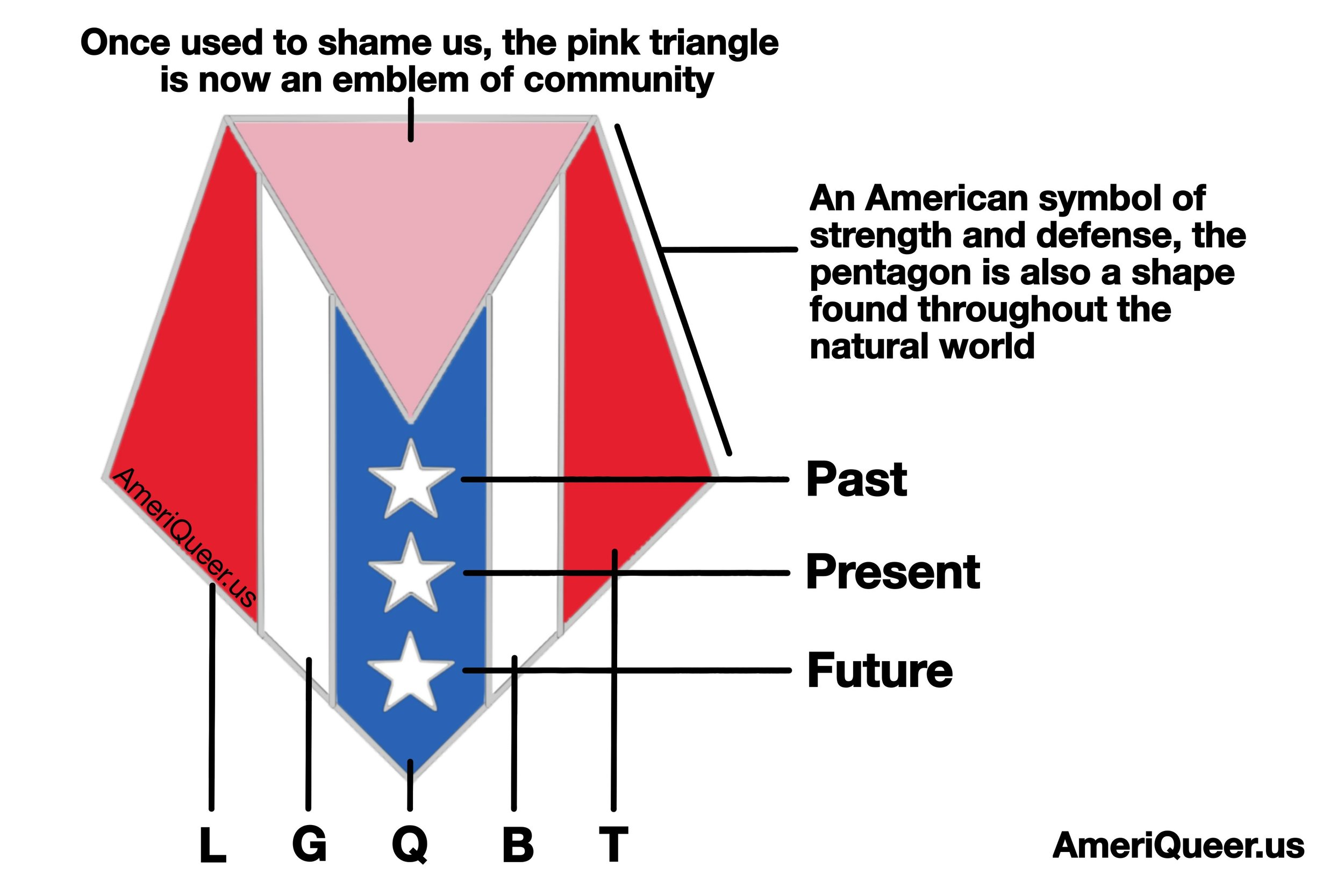 Queer Shield 4d copy 18.jpg