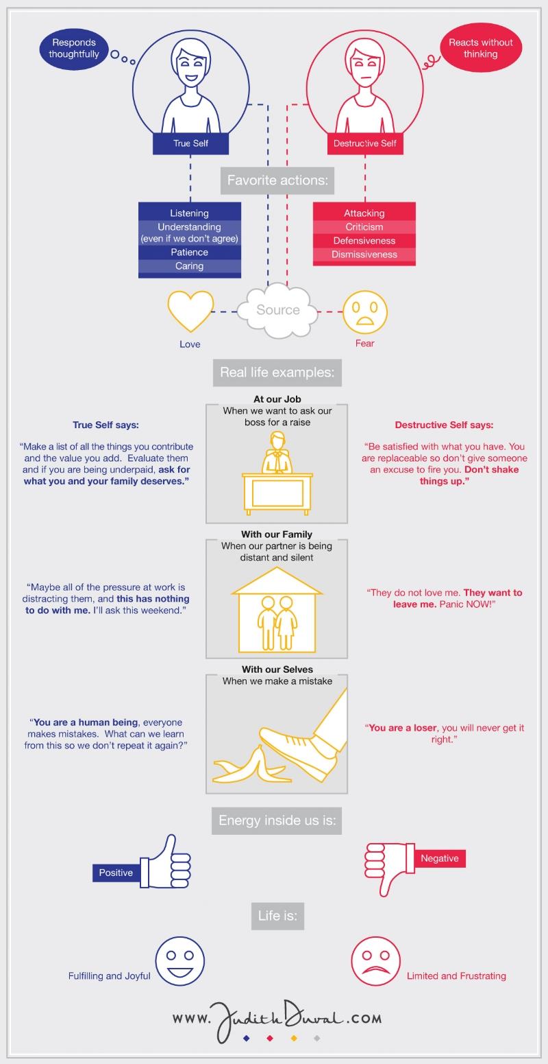 True vs. Destructive infographics_20_12_1.jpg