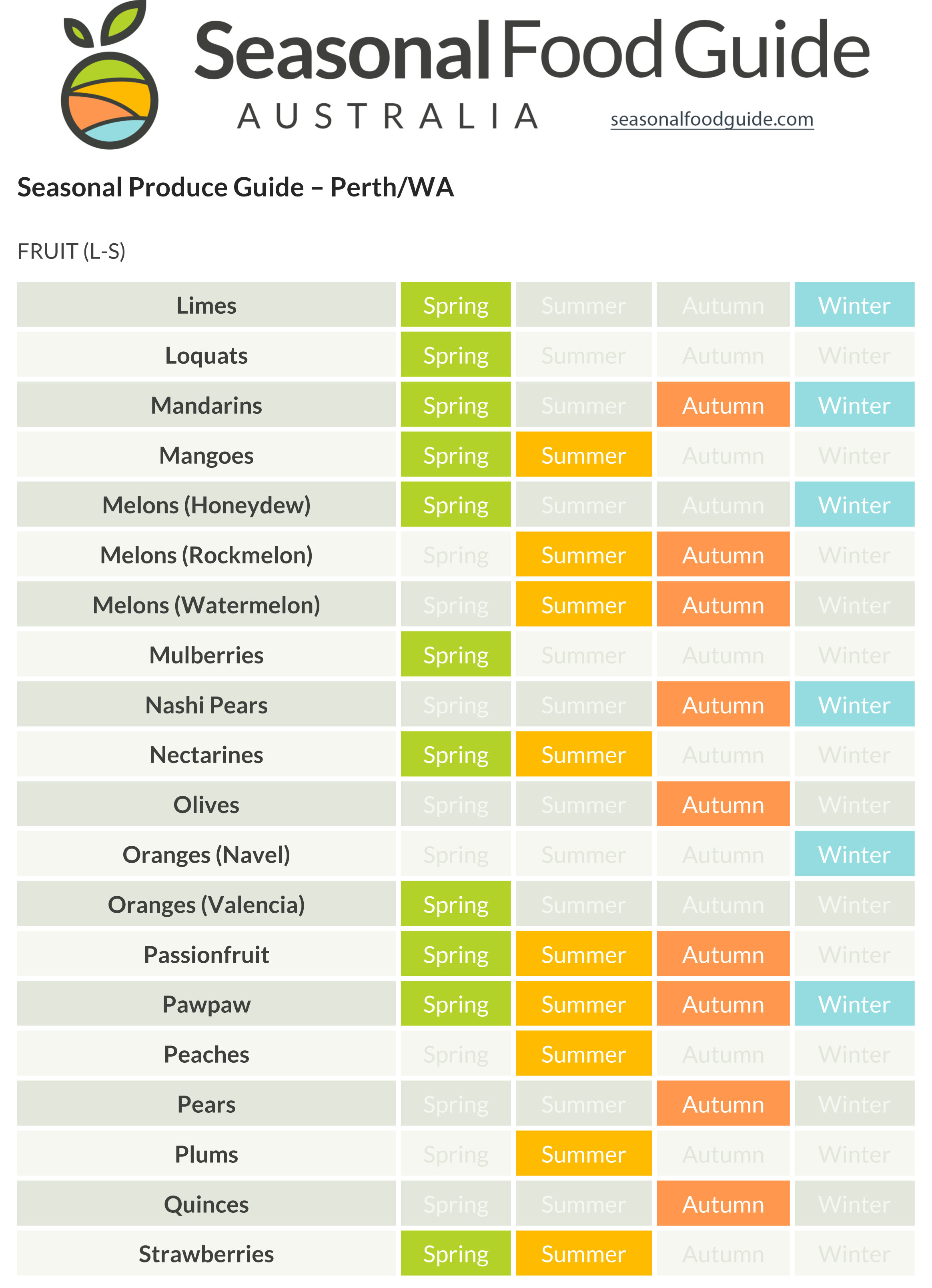 Seasonal Produce Guide - 2.jpg