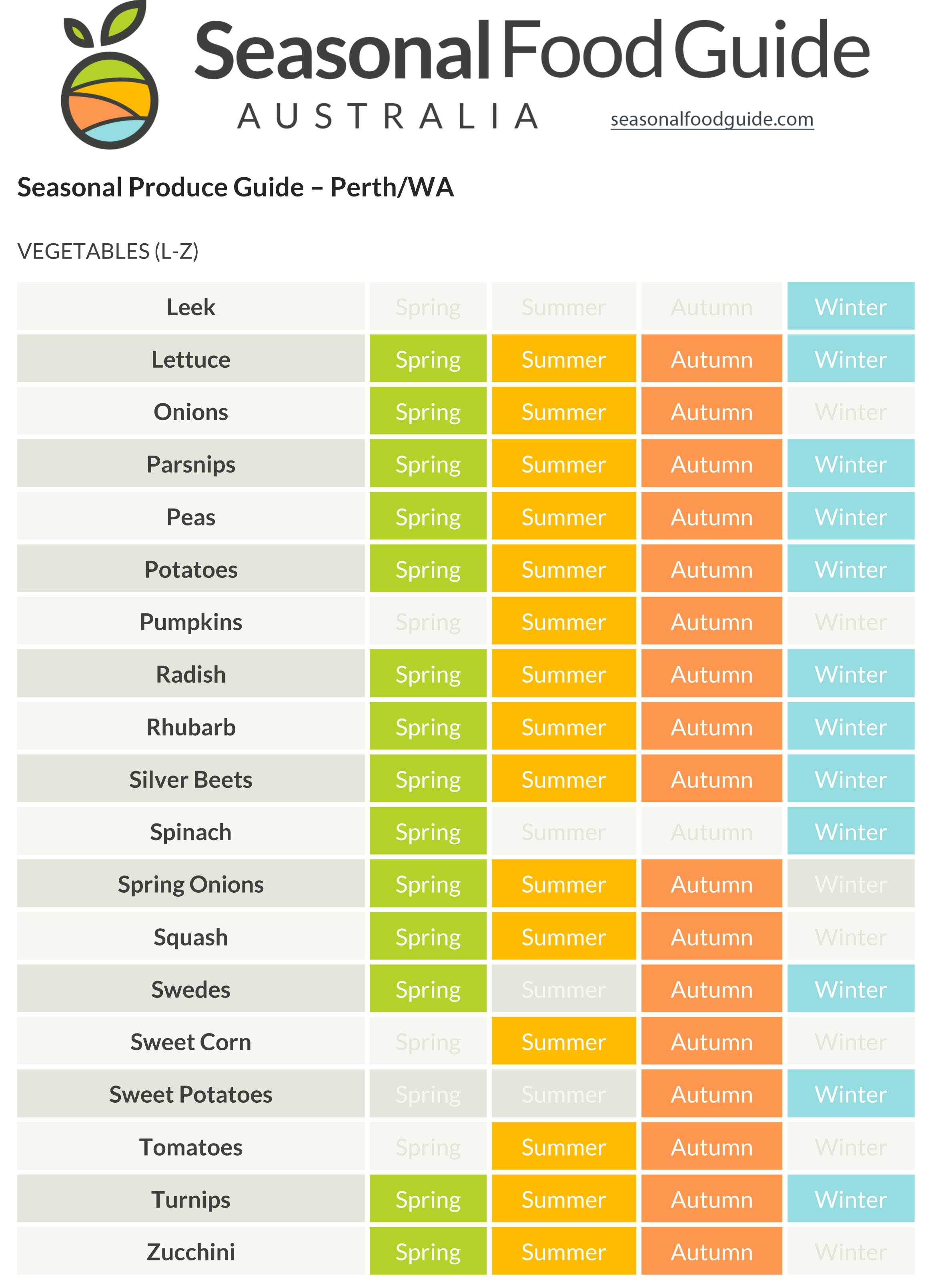 Seasonal Produce Guide - 4.jpg