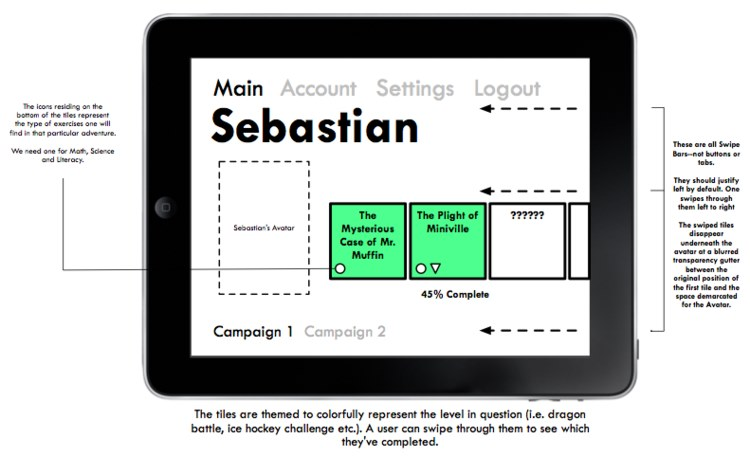 Tablet Wireframes: Education Box
