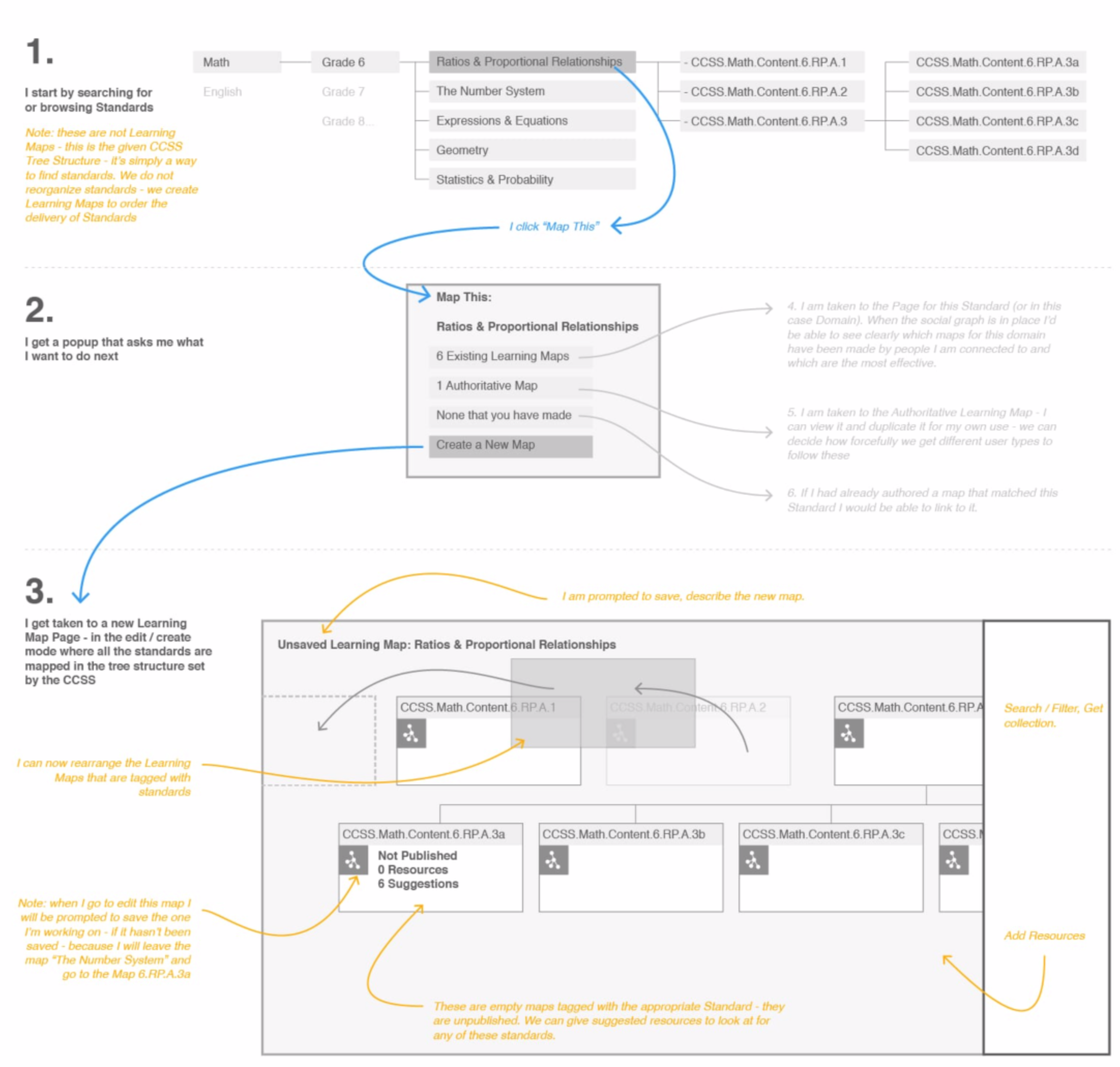 Experience flow for NJ School dashboard product 1.0