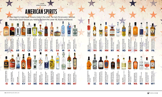 Wine Enthusiast Magazine  reviewed the nation's microdistilleries, picking a standout spirit from every state. TOPO Organic Vodka stands proudly among the winners, representing North Carolina with pride.