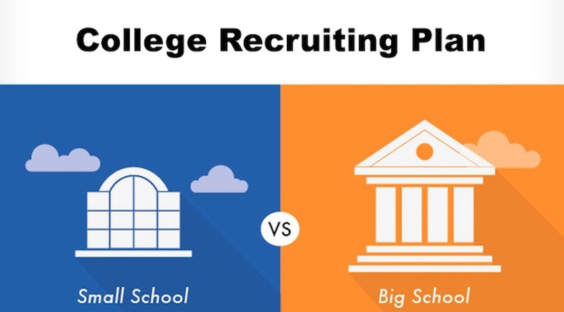 How To Create a College Recruiting Plan