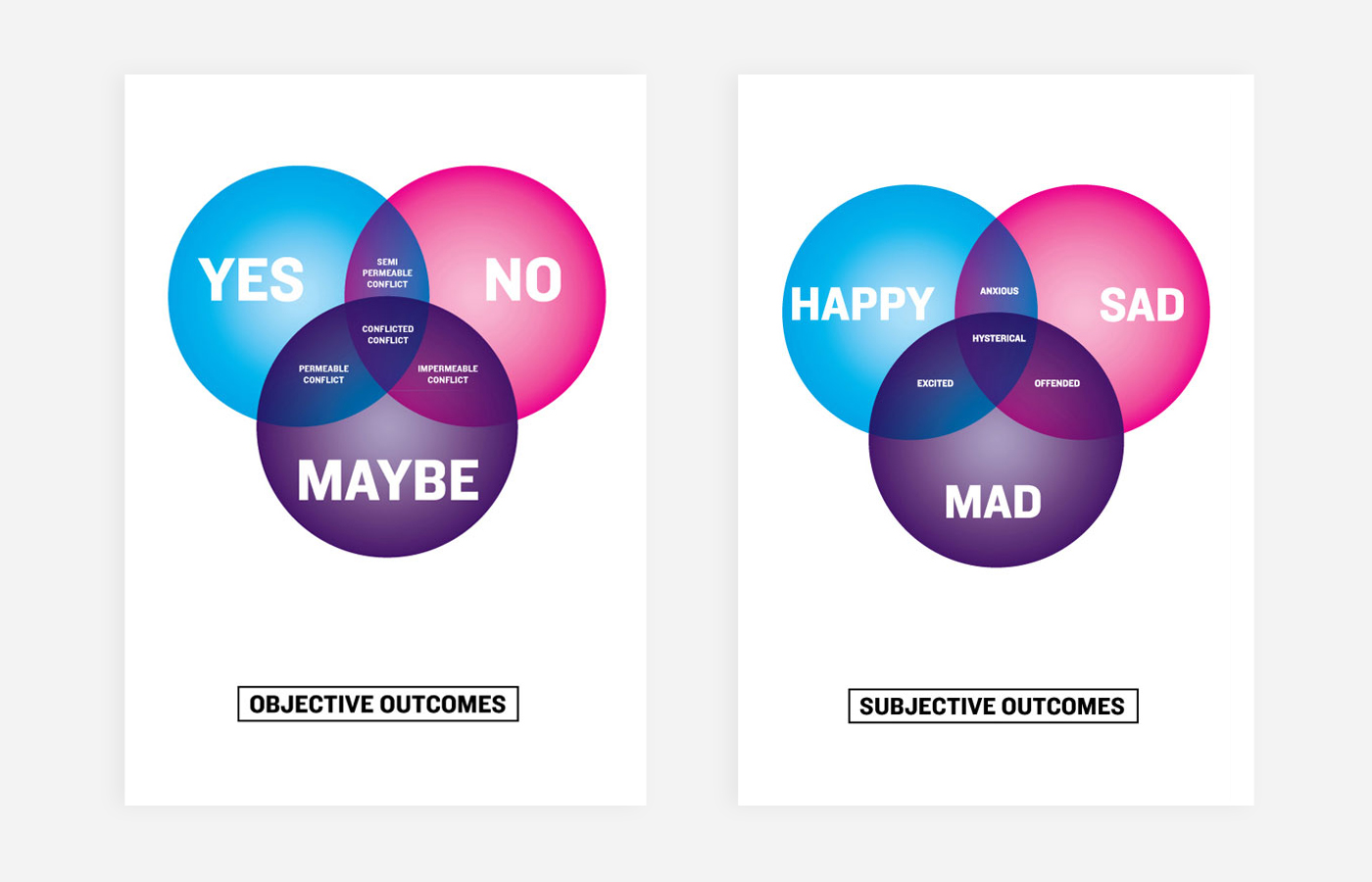 Irreverent info-graphics created as a prop for a sales pitch