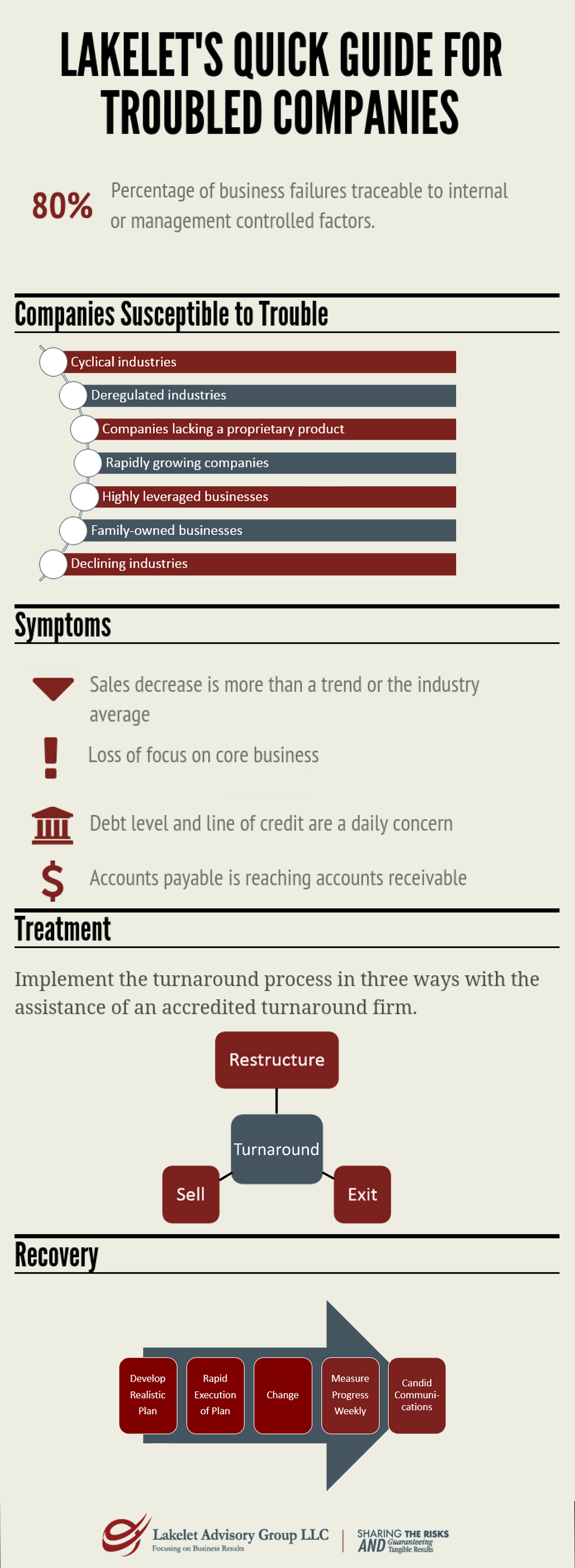 Troubled_Companies_Infographic_Final.png
