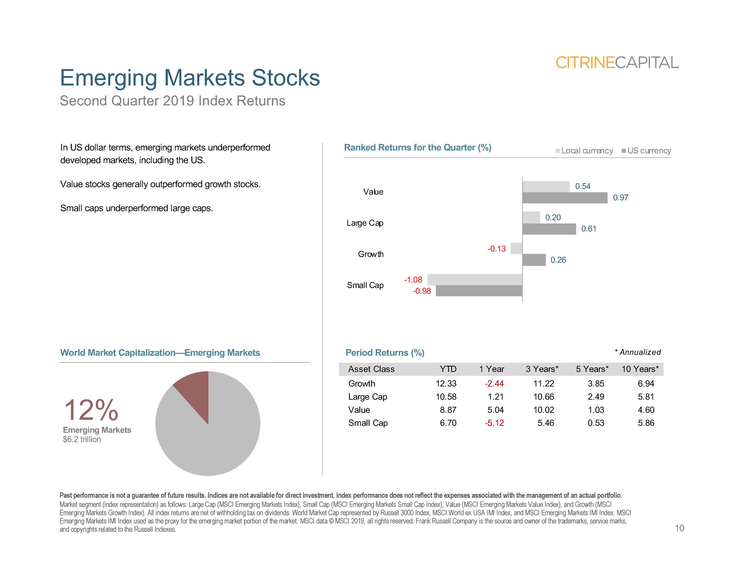 Quarterly Market Review (QMR) - Q2 2019 (Landscape version)_Page_10.png