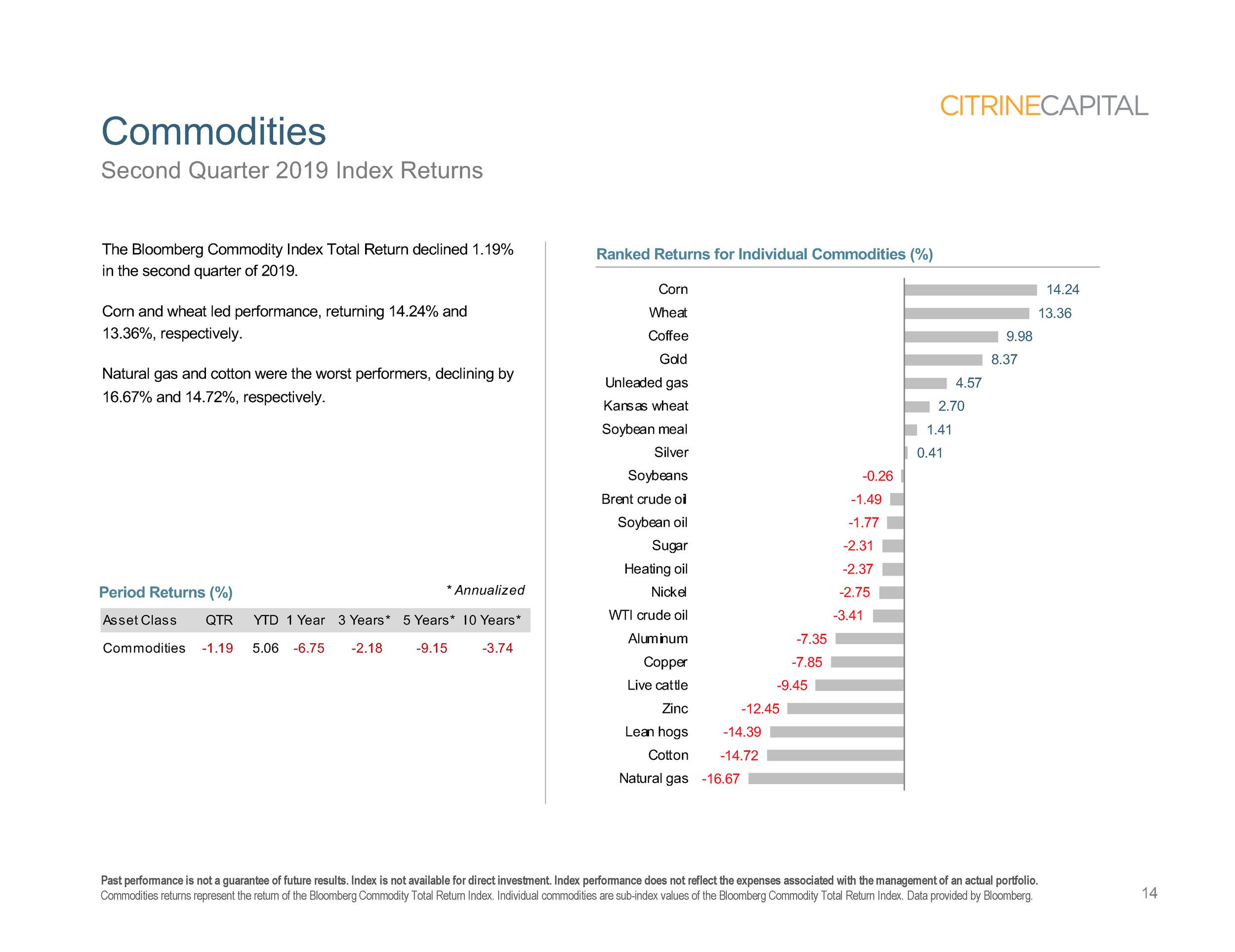 Quarterly Market Review (QMR) - Q2 2019 (Landscape version)_Page_14.png