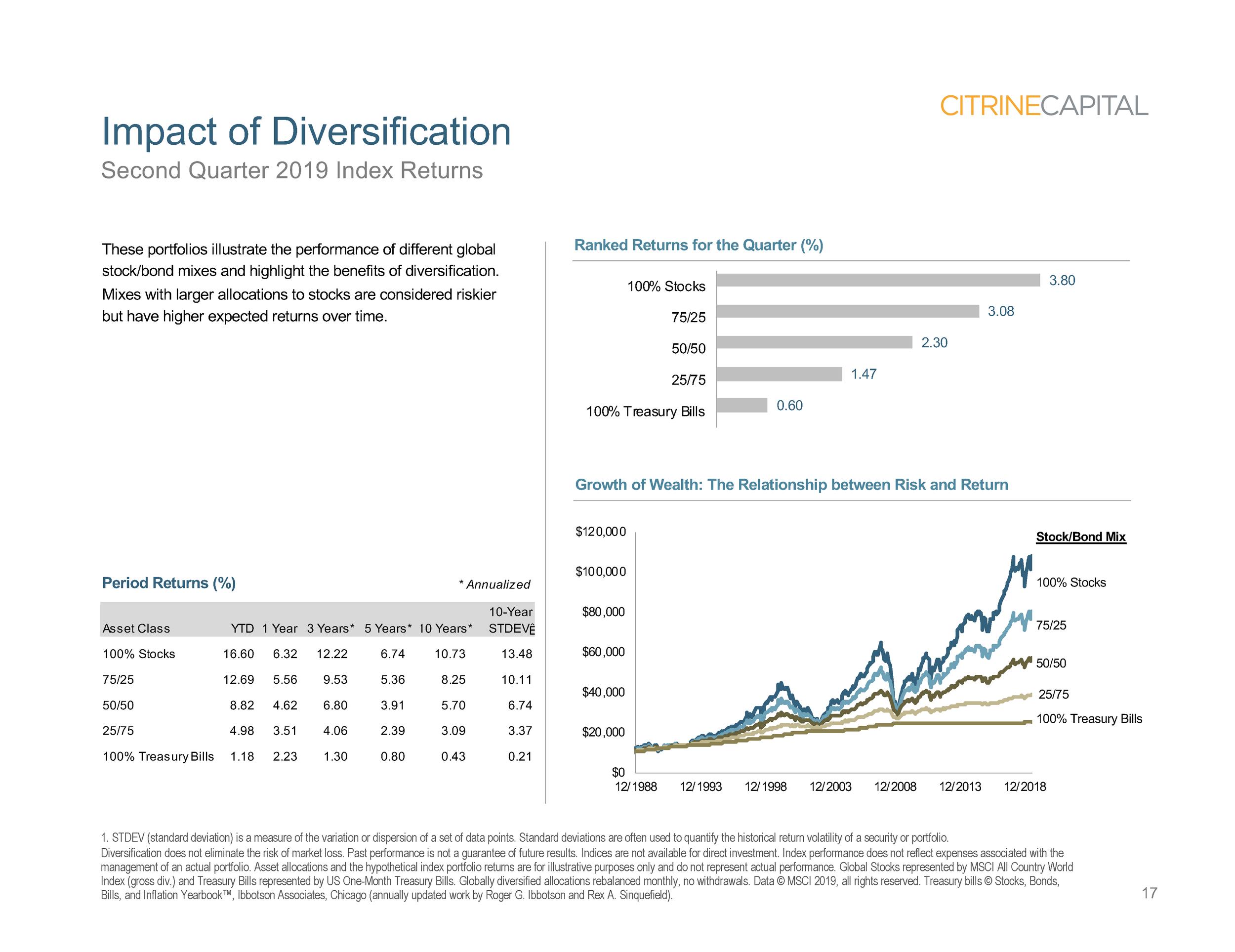 Quarterly Market Review (QMR) - Q2 2019 (Landscape version)_Page_17.png