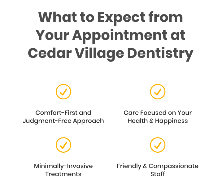 Cedar-Village-Dentistry-What-To-Expect.png