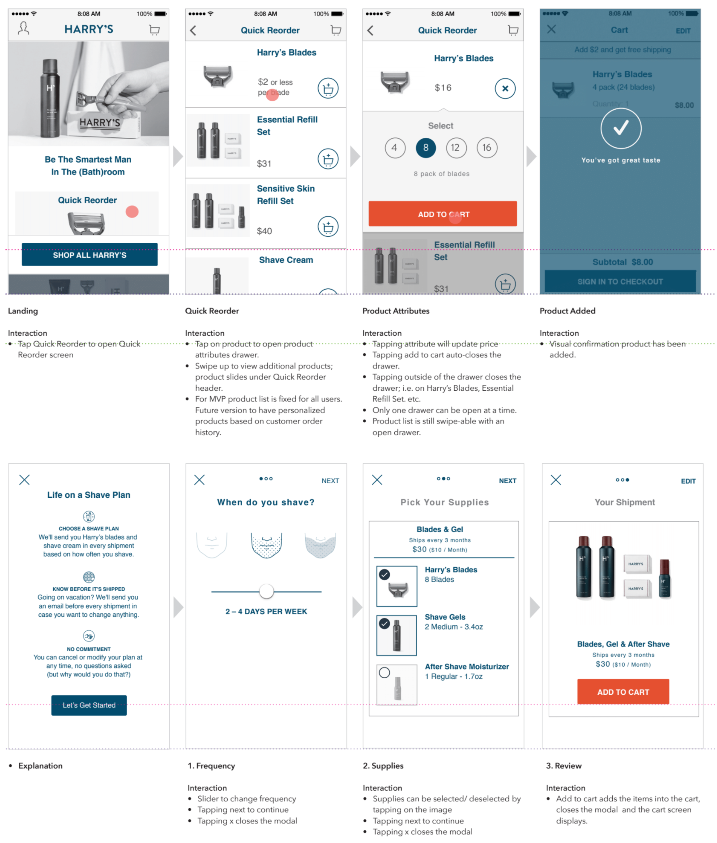 Quick Reorder and shave plan explorations that allow the user to personalize the app based on products purchased and frequency of shaving.