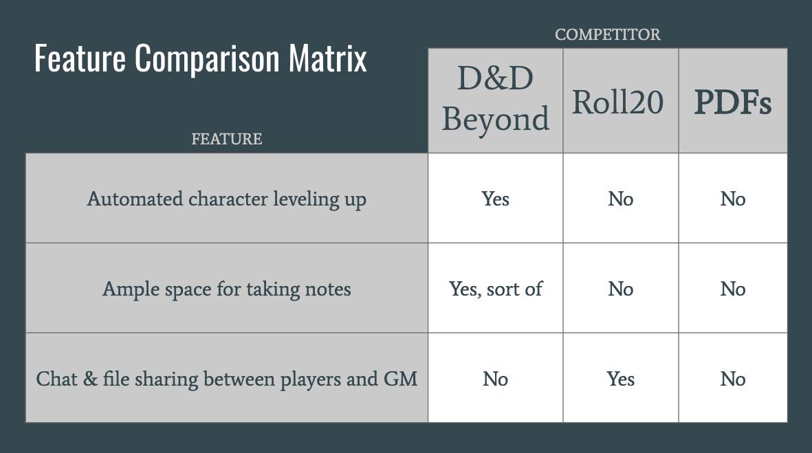 feature-comparison-matrix.png