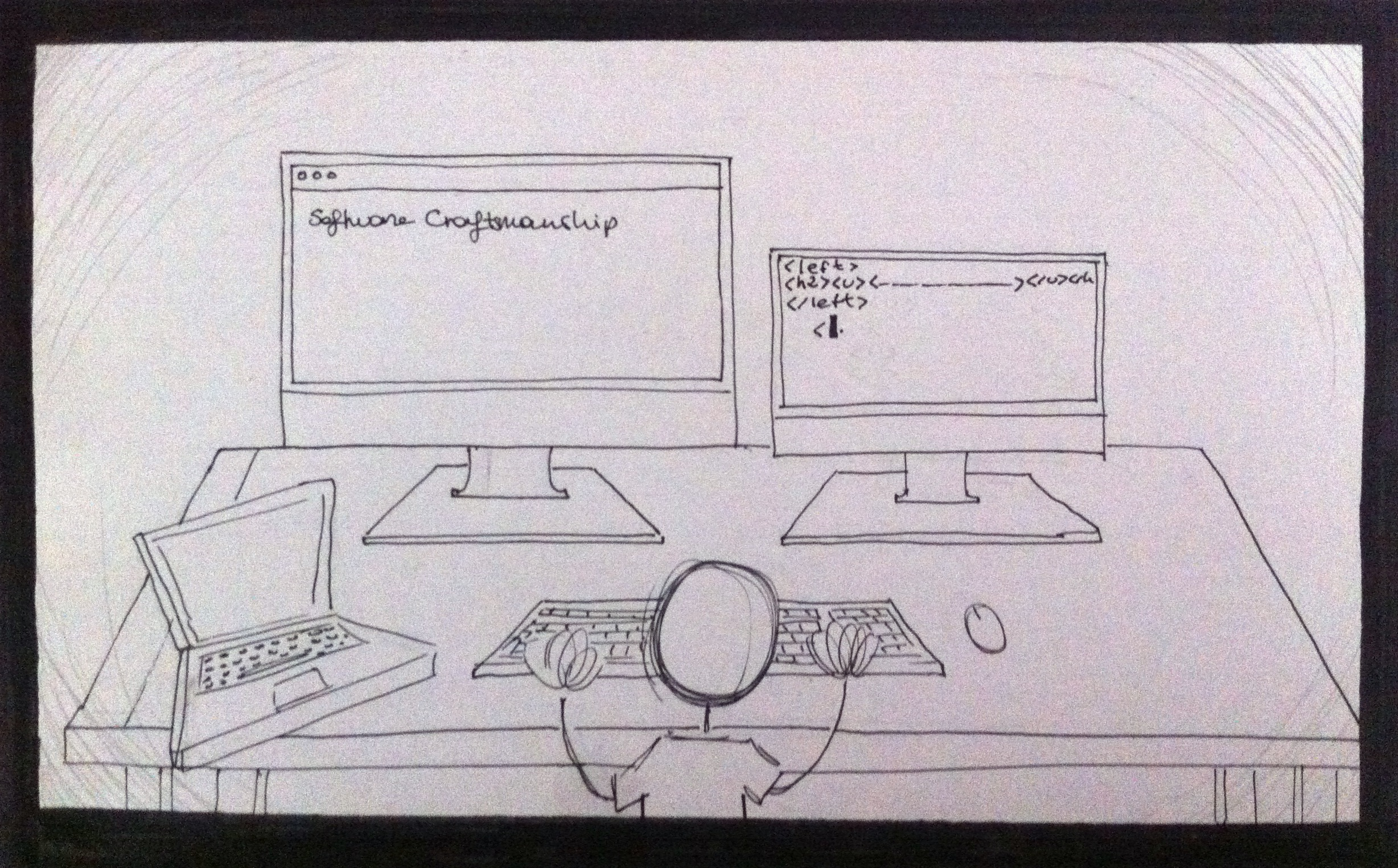 Mental Image: The Software Craftsman, Drawing © Caterina Tiezzi, 2014.