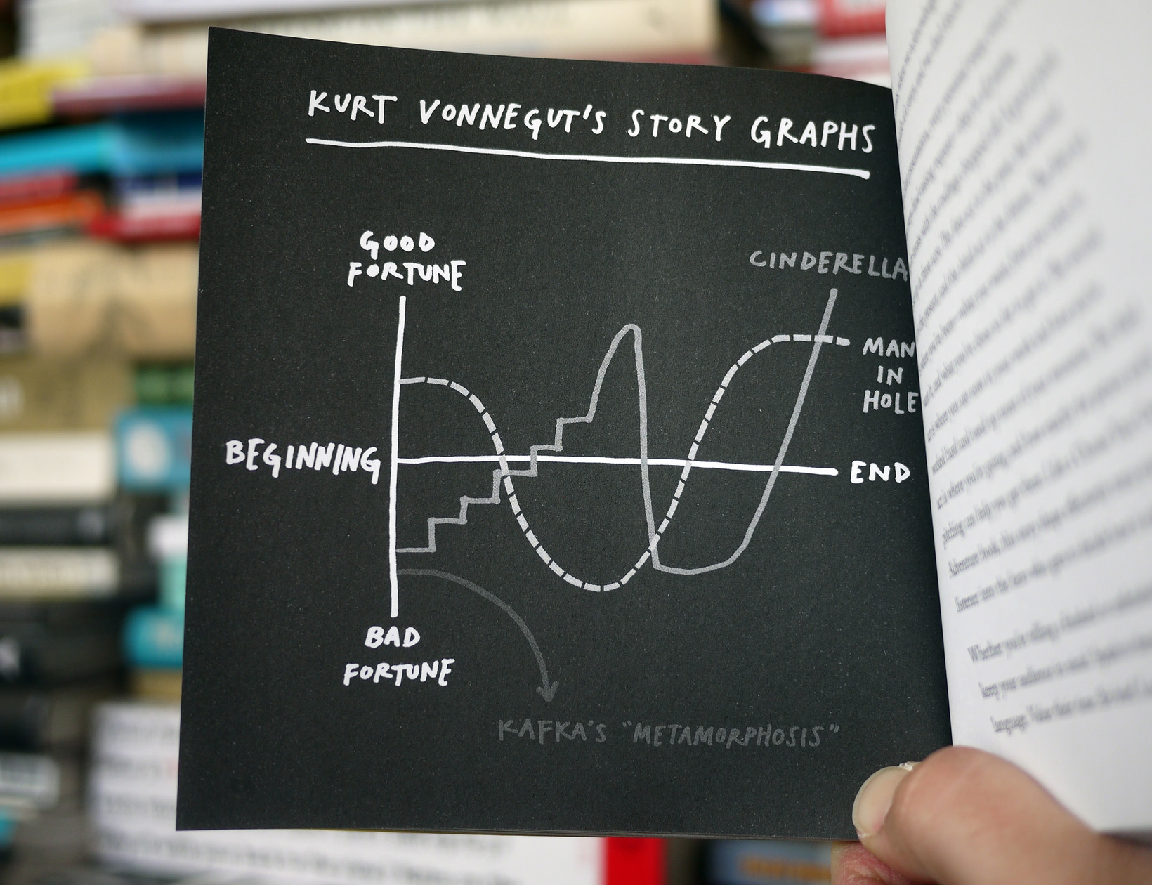 Image:  Austin Kleon,   Show Your Work