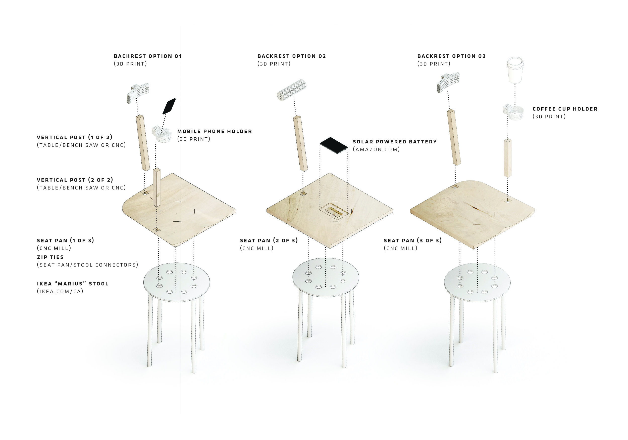 Chair Components (IKEA MARIUS stool, CNC Wooden Components, 3D Printed Backrests, 3D Printed Mobile Phone Holder, 3D Printed Coffee Cup Holder, Solar Powered Mobile Device Charger)