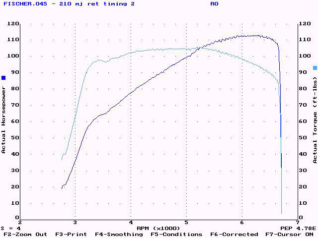 Buell / Sportster Dyno Runs - Johnson Engine Technology — Johnson