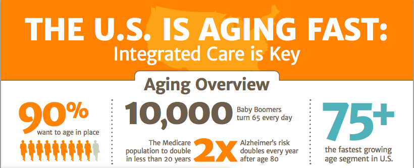 The facts on aging - and some things we can do about it