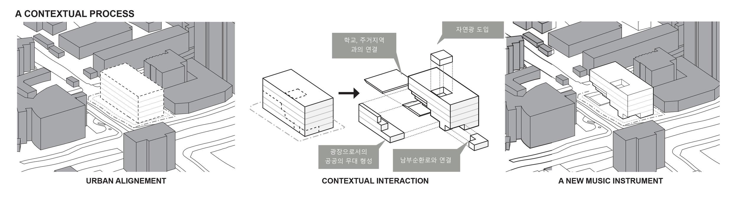 contextual process.jpg