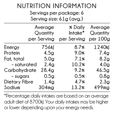 Italian Herb Nutritional Info.png