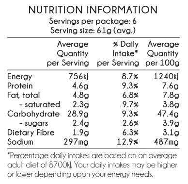 Superbeet Nutritional Info.png
