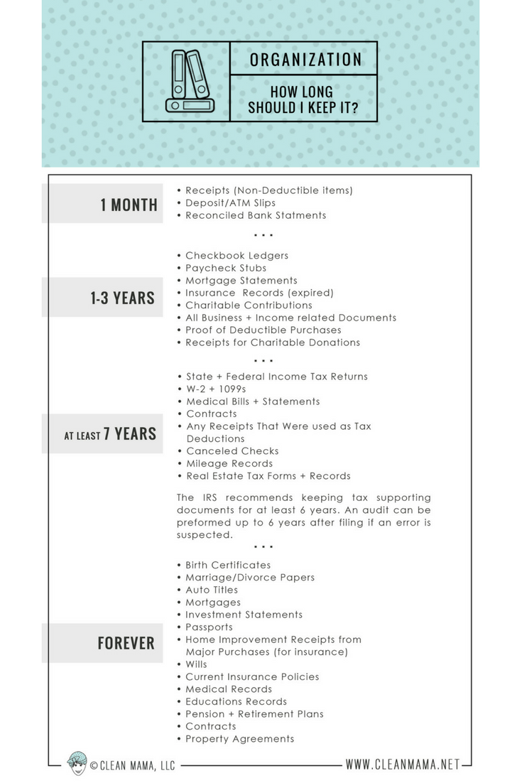 How-Long-Should-I-Keep-It-Infographic-via-Clean-Mama.png