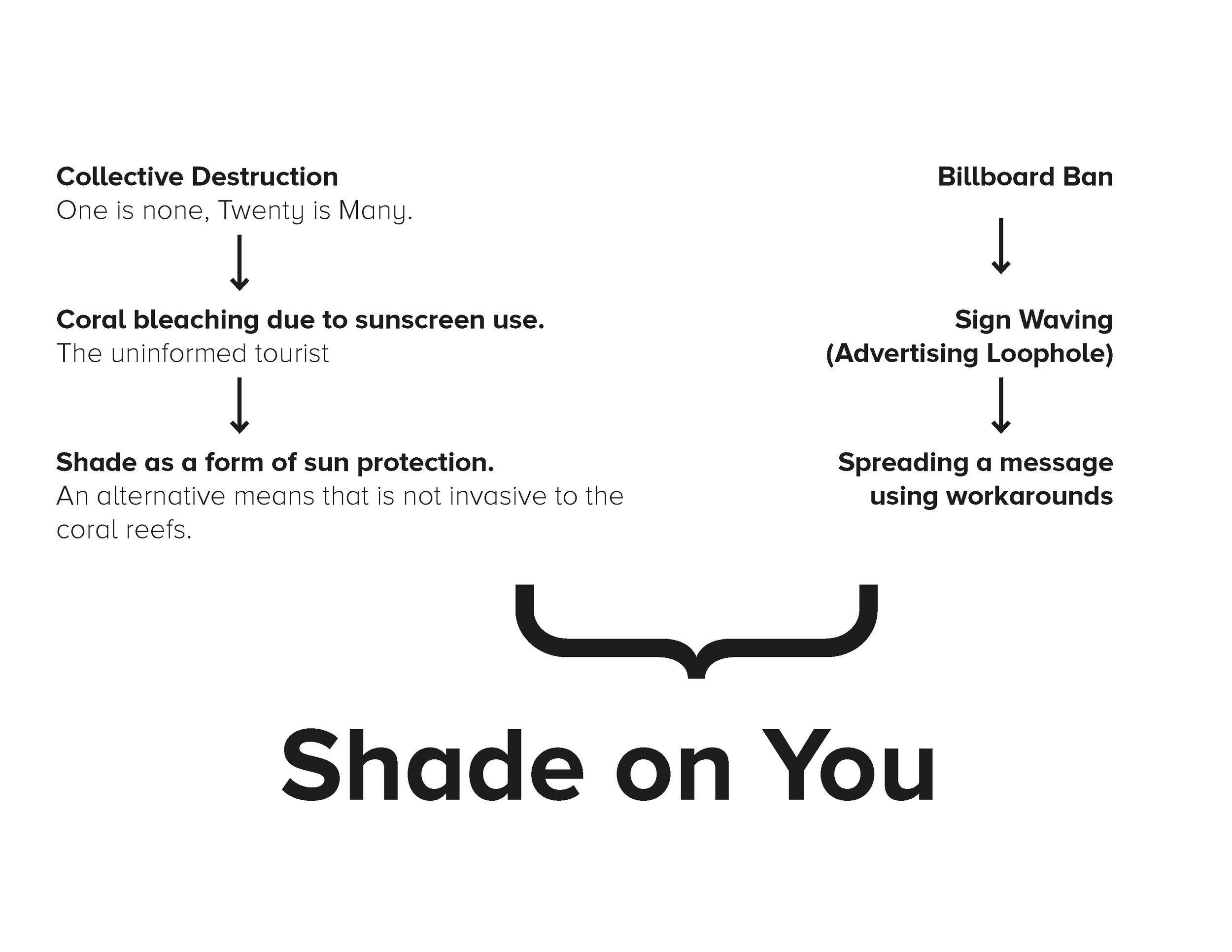 Shade on You- Presentation_Page_29.jpg