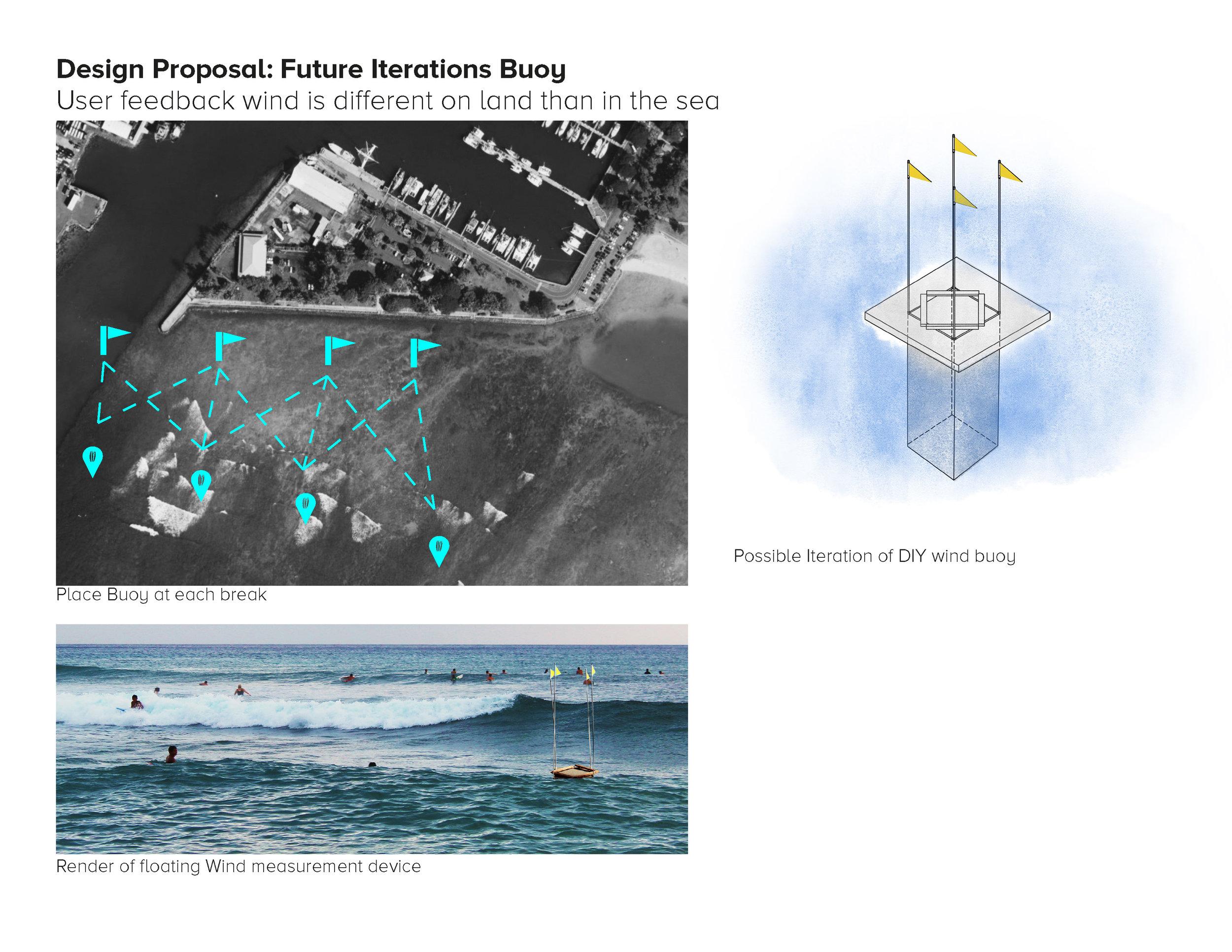 Nanotourism_FInalPresentation_BreathOfKakaako_Page_24.jpg