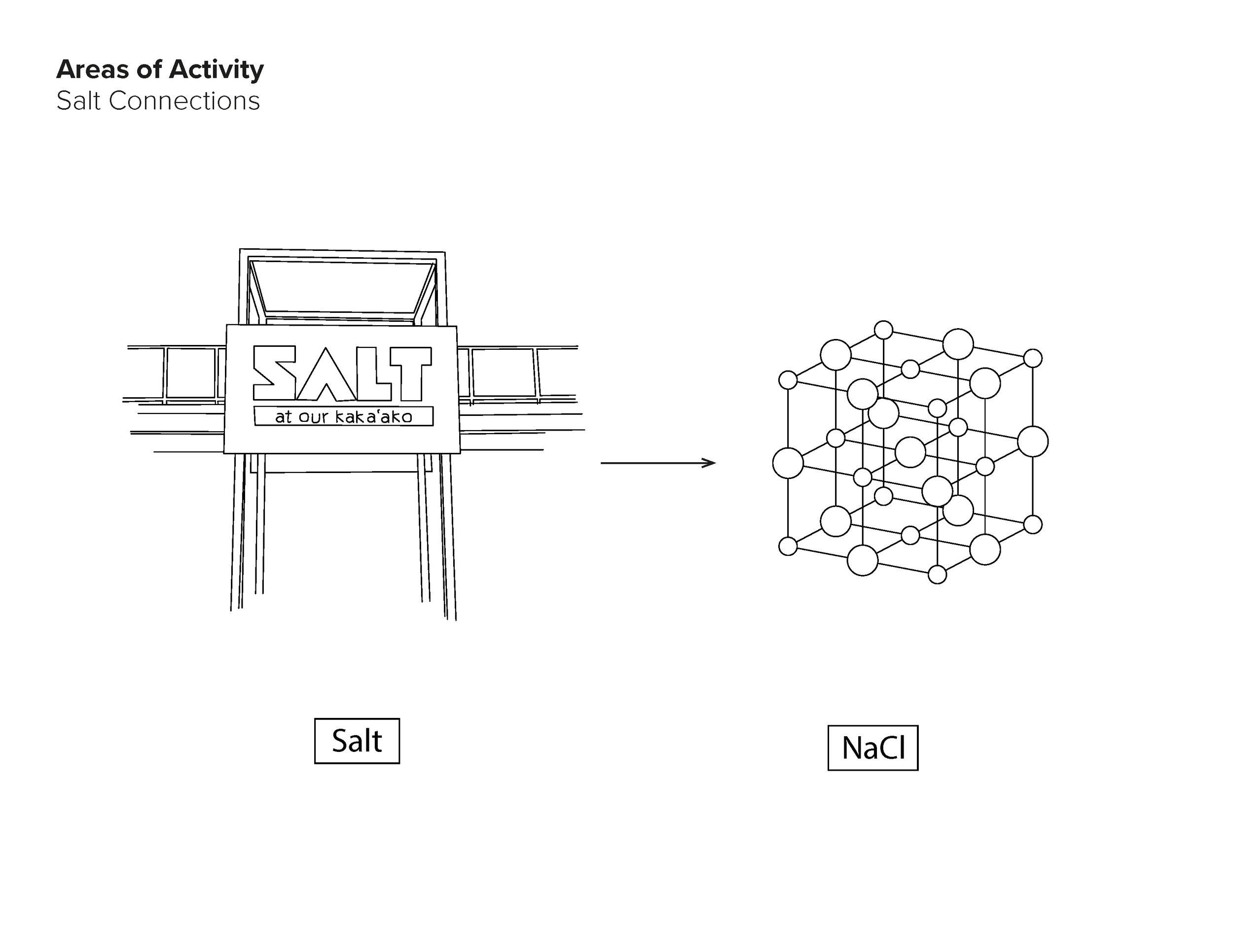 AAnt18_Salt Group_pdfpresentation_final_Page_14.jpg