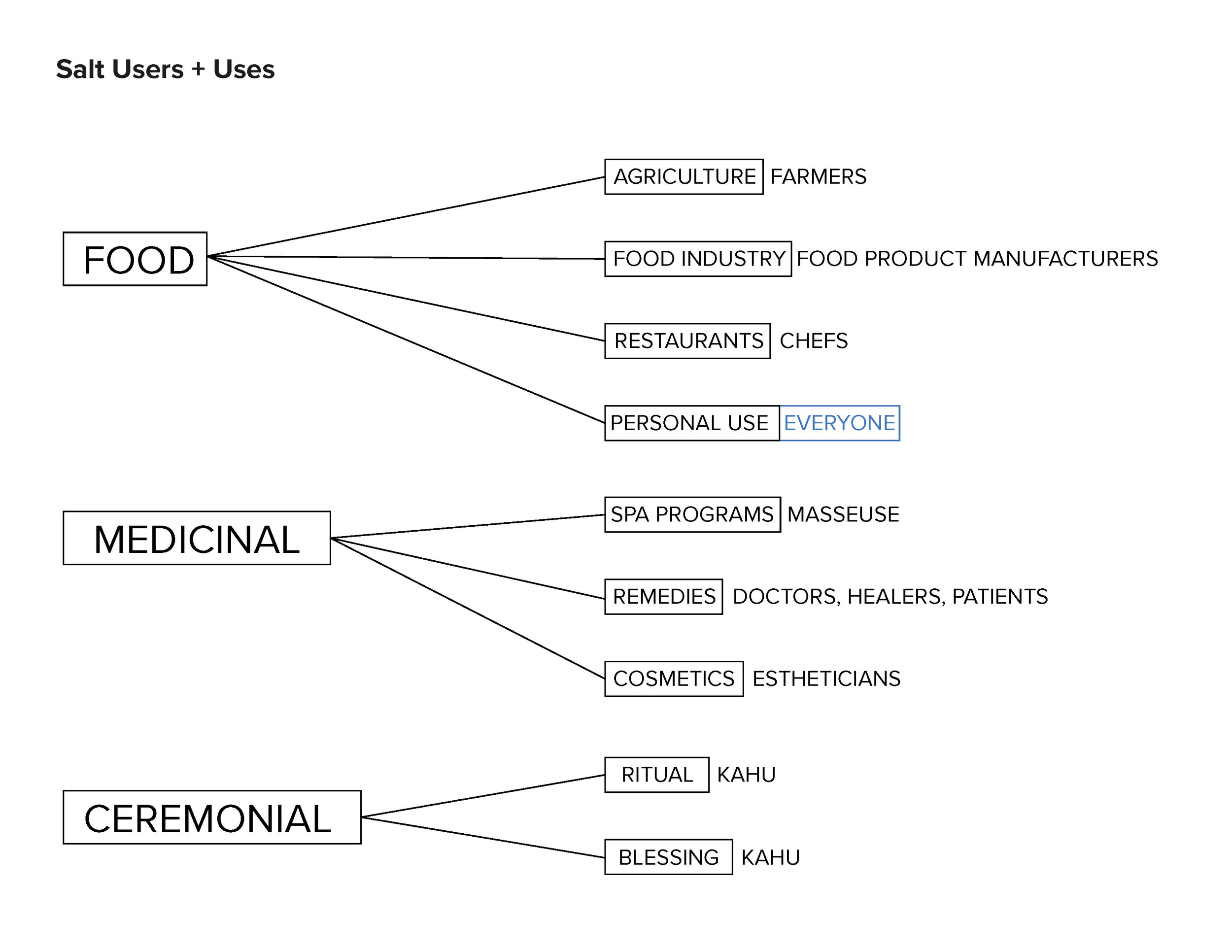 AAnt18_Salt Group_pdfpresentation_final_Page_17.jpg