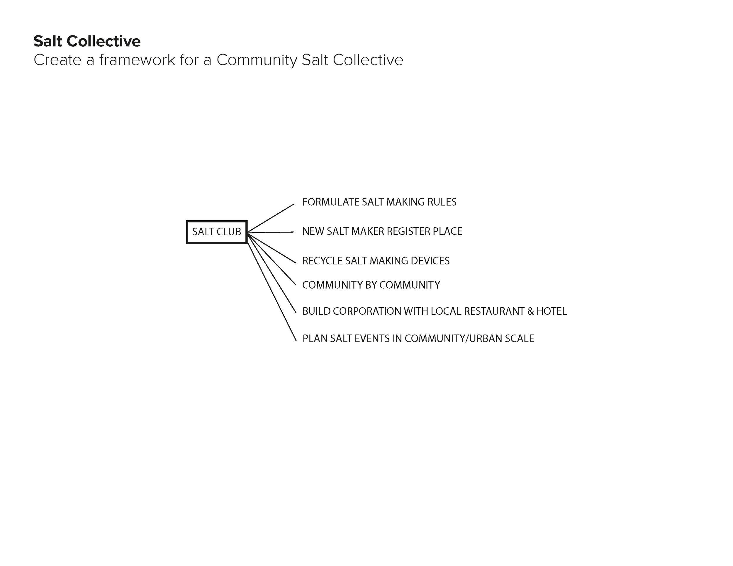 AAnt18_Salt Group_pdfpresentation_final_Page_64.jpg
