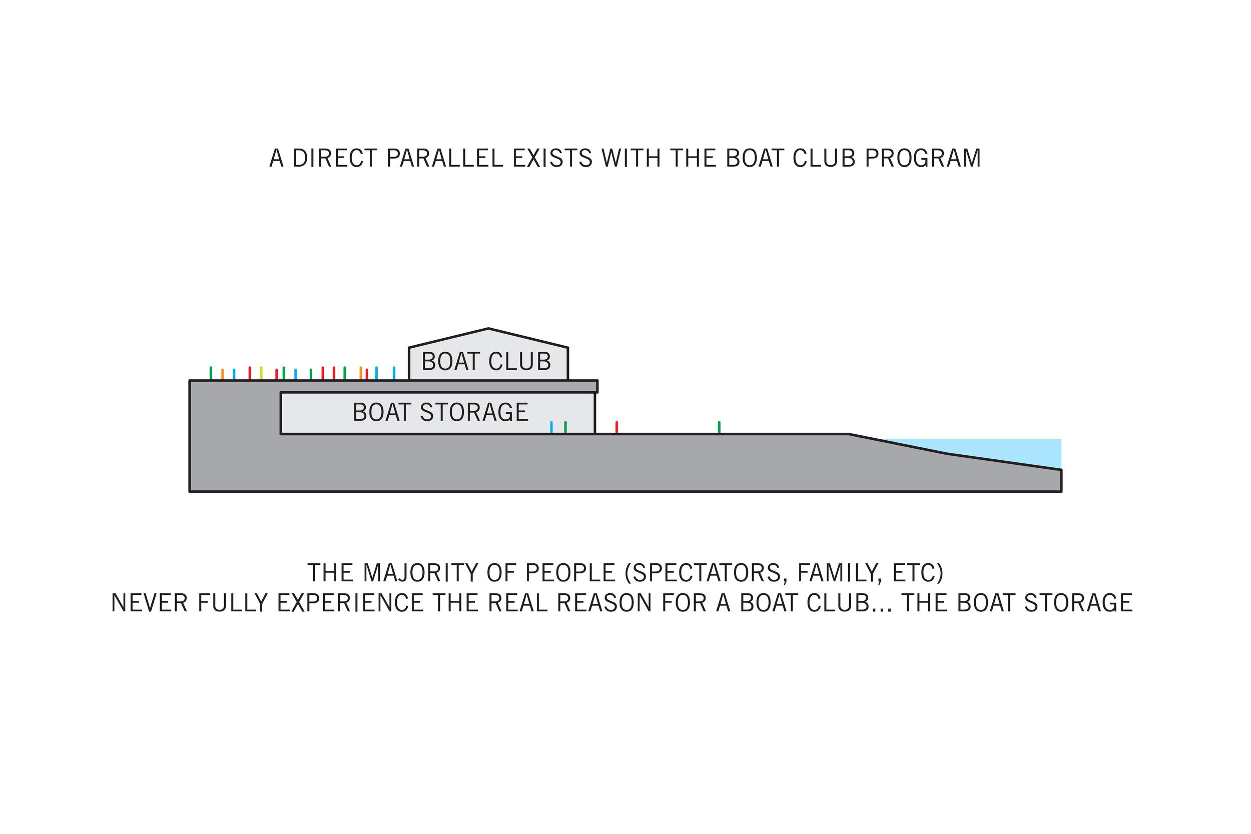 DESIGN_Lincoln-Park-Boat-Club-04.jpg
