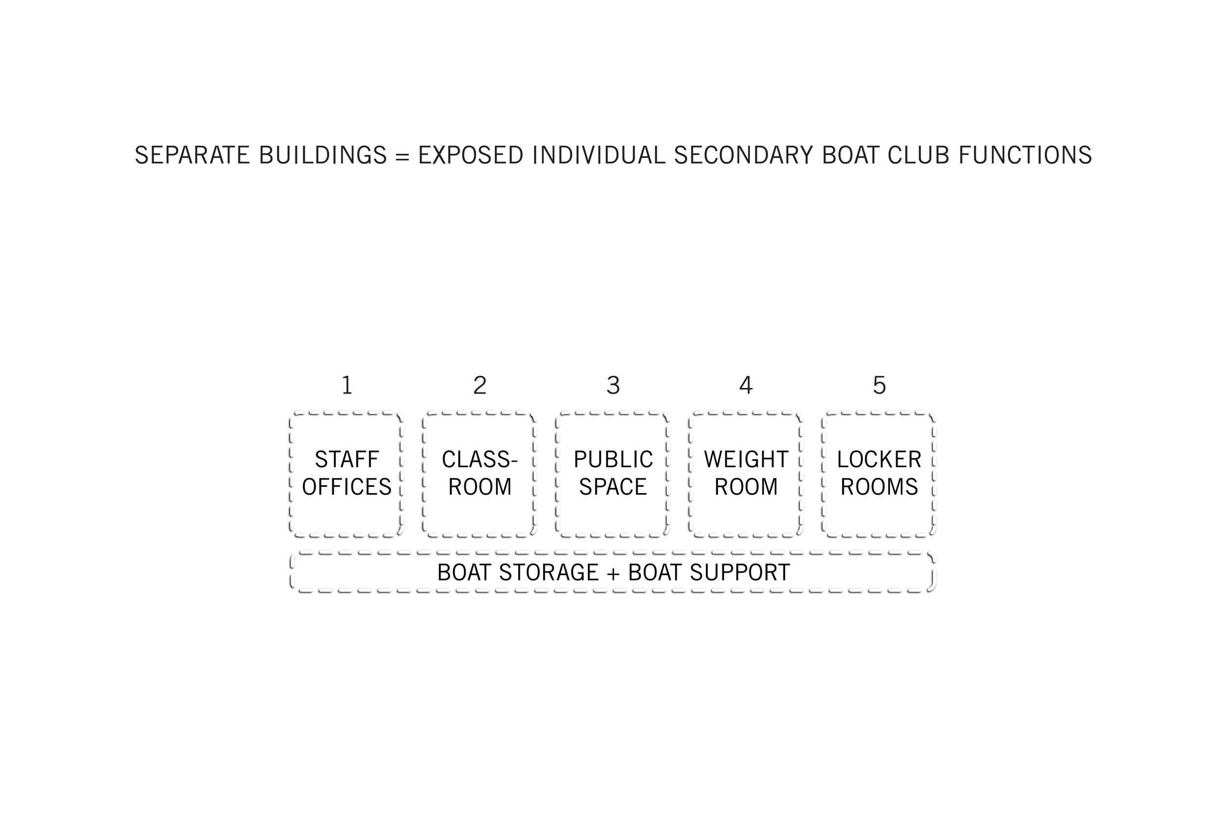DESIGN_Lincoln-Park-Boat-Club-10.jpg