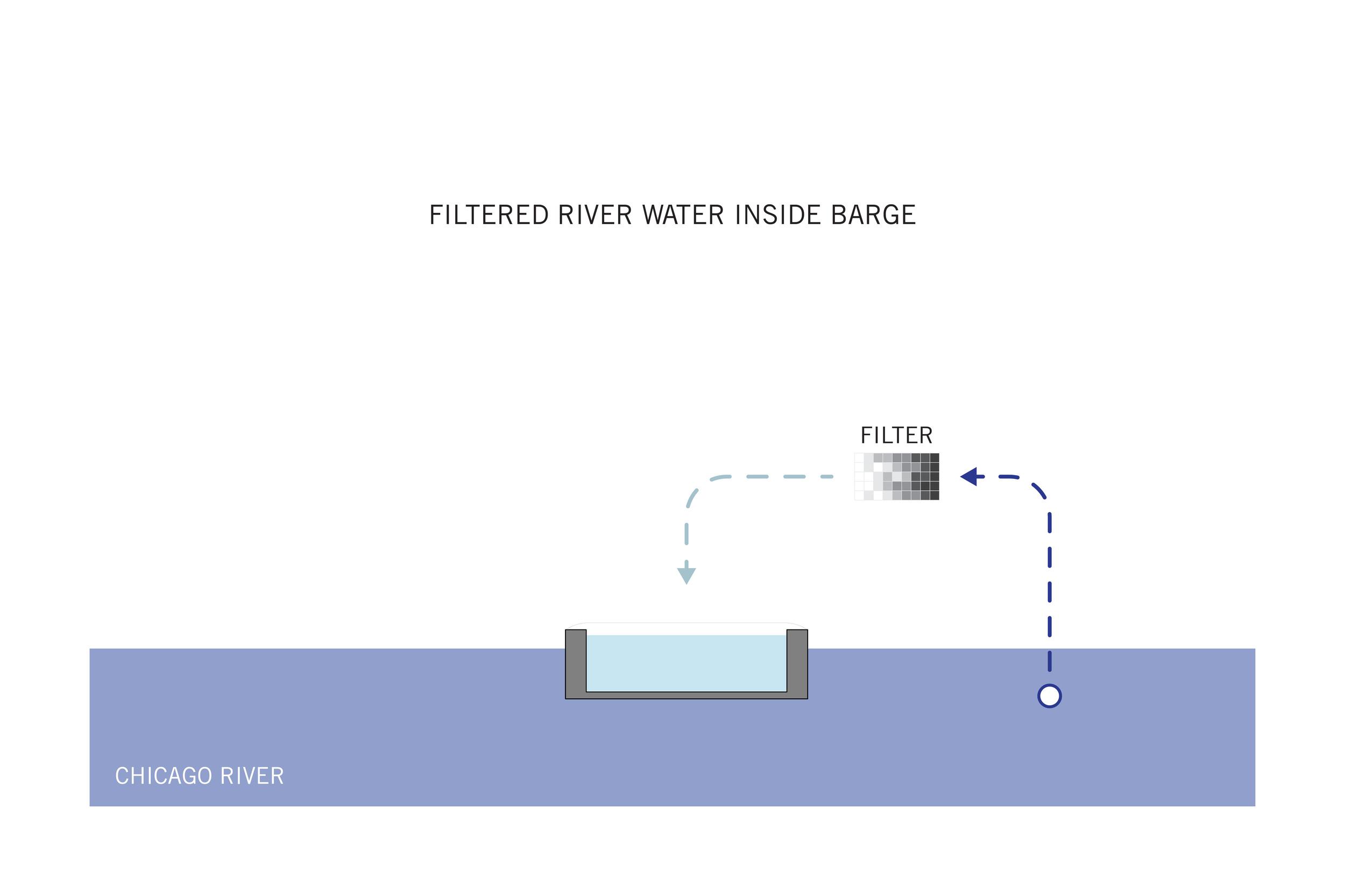 DESIGN_River-Pure-Barge-05.jpg