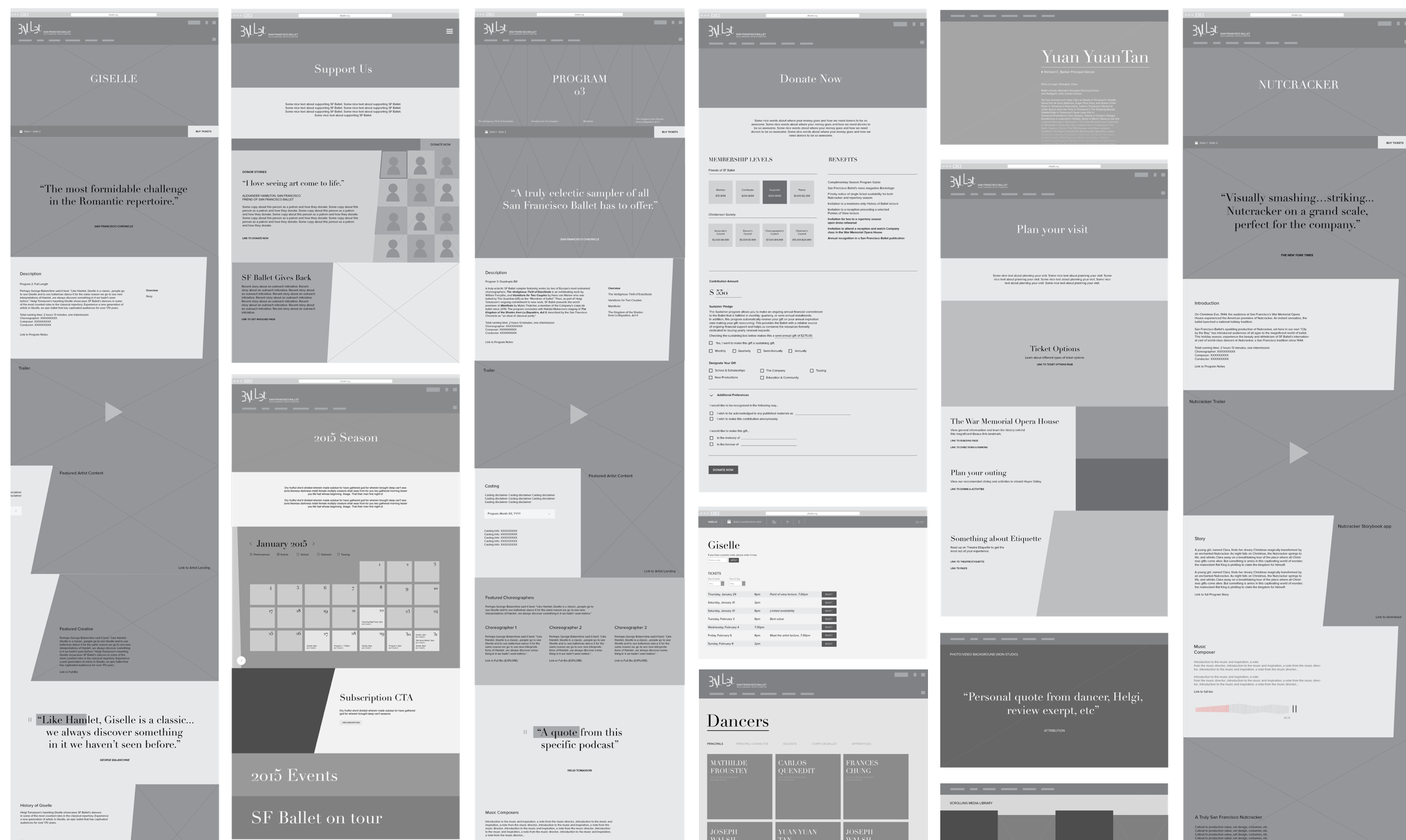 Wireframes constructed with content modules & based in our page templates