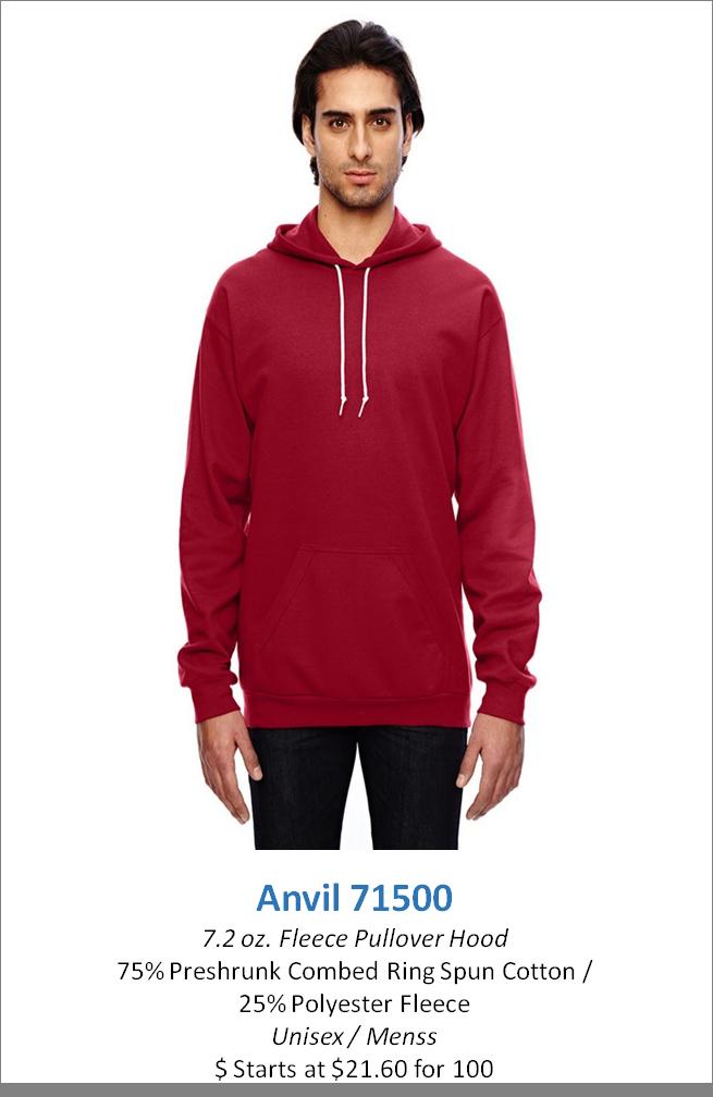 Anvil 71500.png