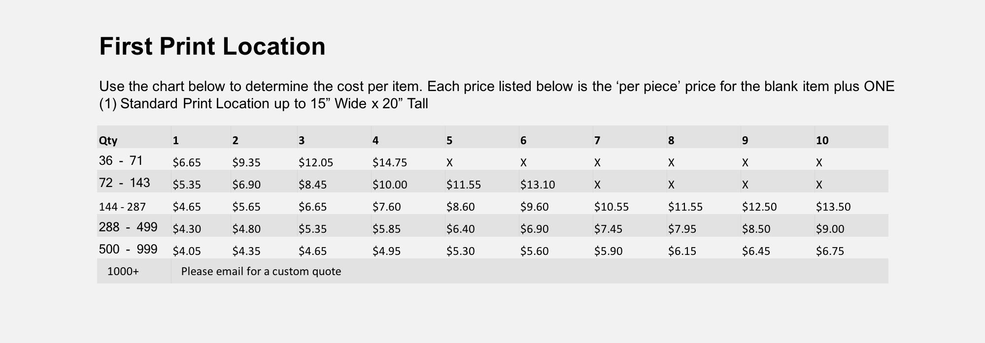 G200_Pricing.png
