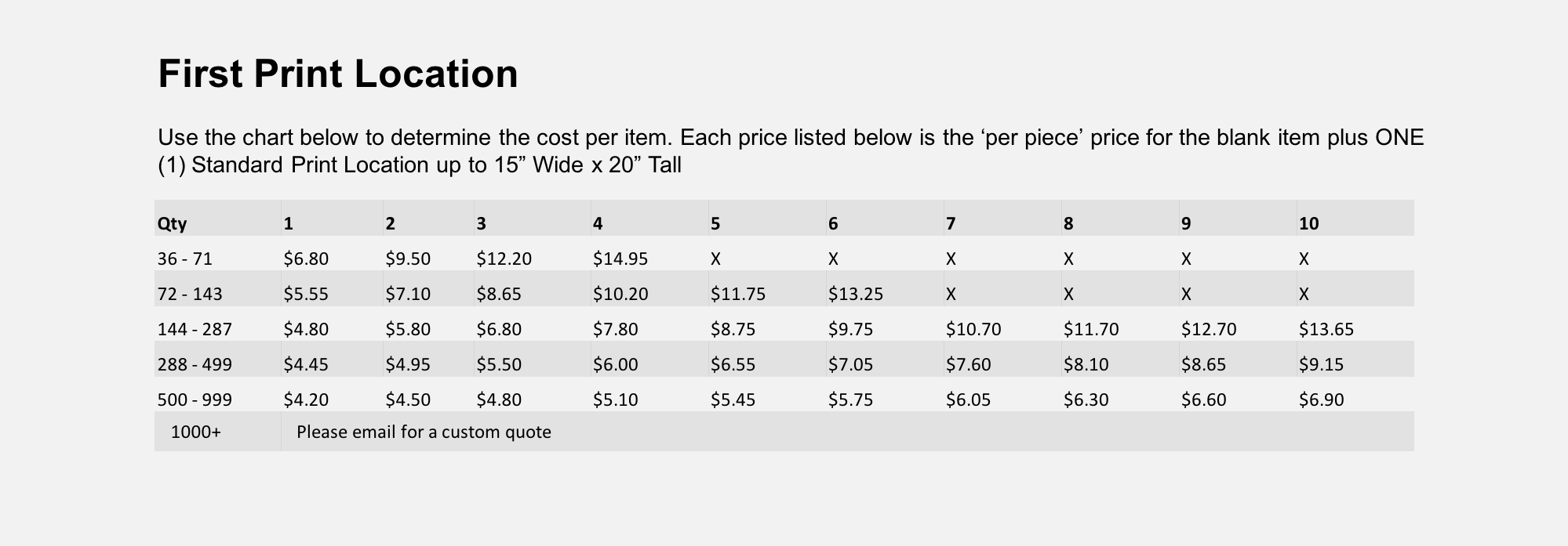 SF45R_Pricing.png