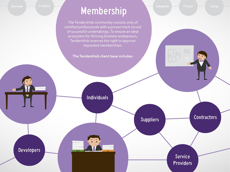 3 TendersHub brochure_Membership.jpg