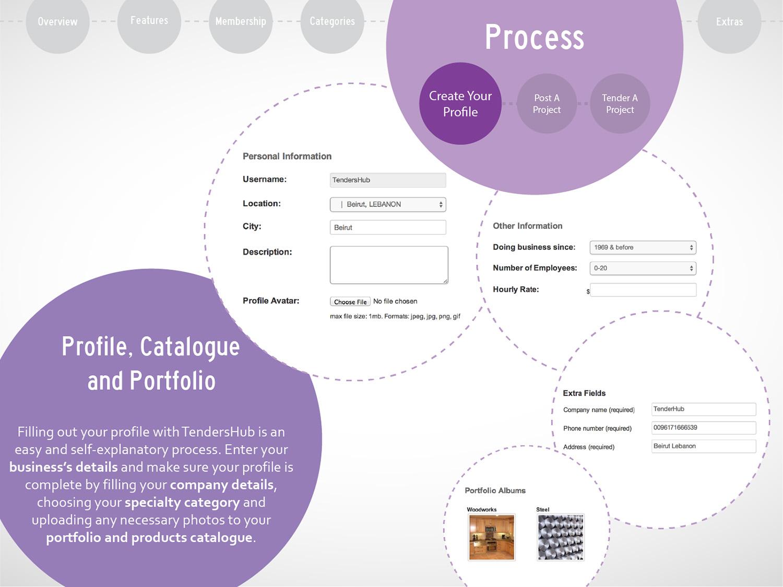 5 TendersHub brochure_Process 1.jpg