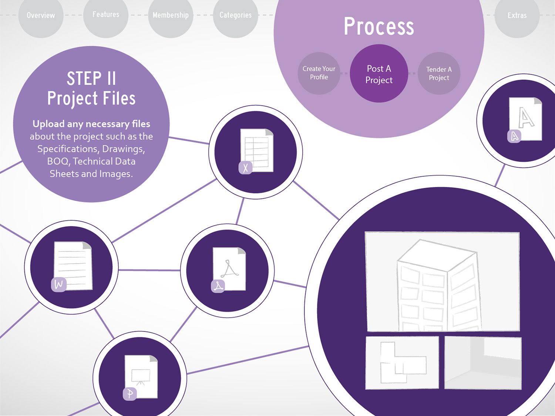 7 TendersHub brochure_Process 2 B.jpg