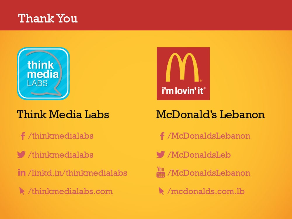 McDonalds-Inforgraphic presentation-7.jpg