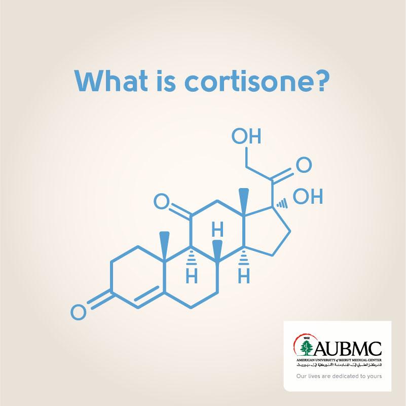 Cortisone copy.jpg