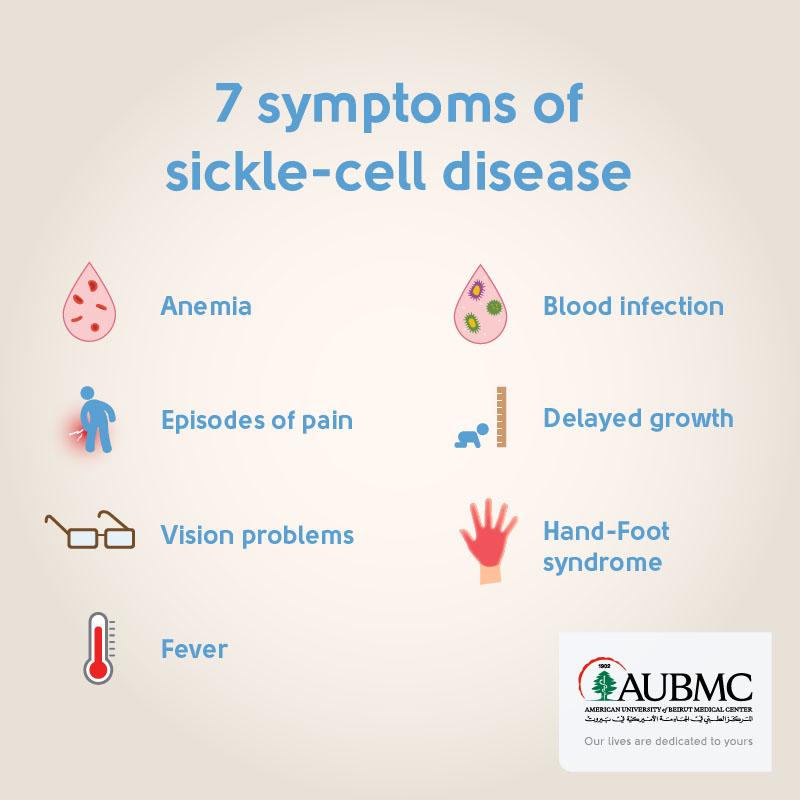 June Posts 2_7 symptoms sickle cell copy.jpg