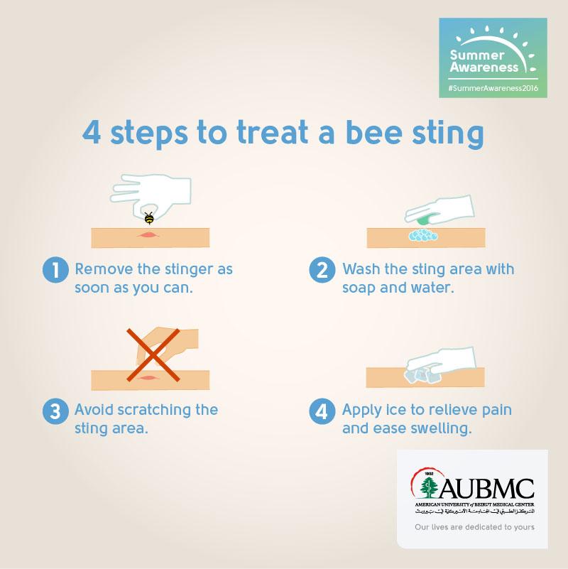 Summer Awareness - posts_bee sting copy.jpg