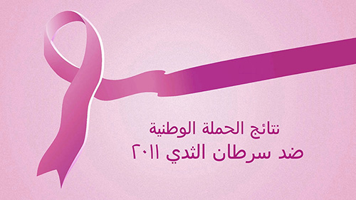 La Roche Breast Cancer Infographic
