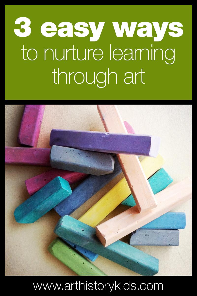 Art Lessons for Kids | Homeschool Art Ideas | Art History for Kids