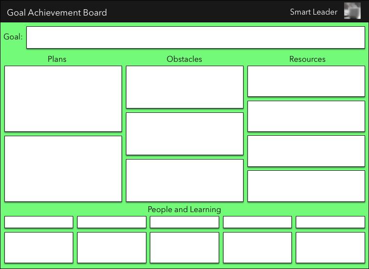 Smart Leader: Goal Achievement Board