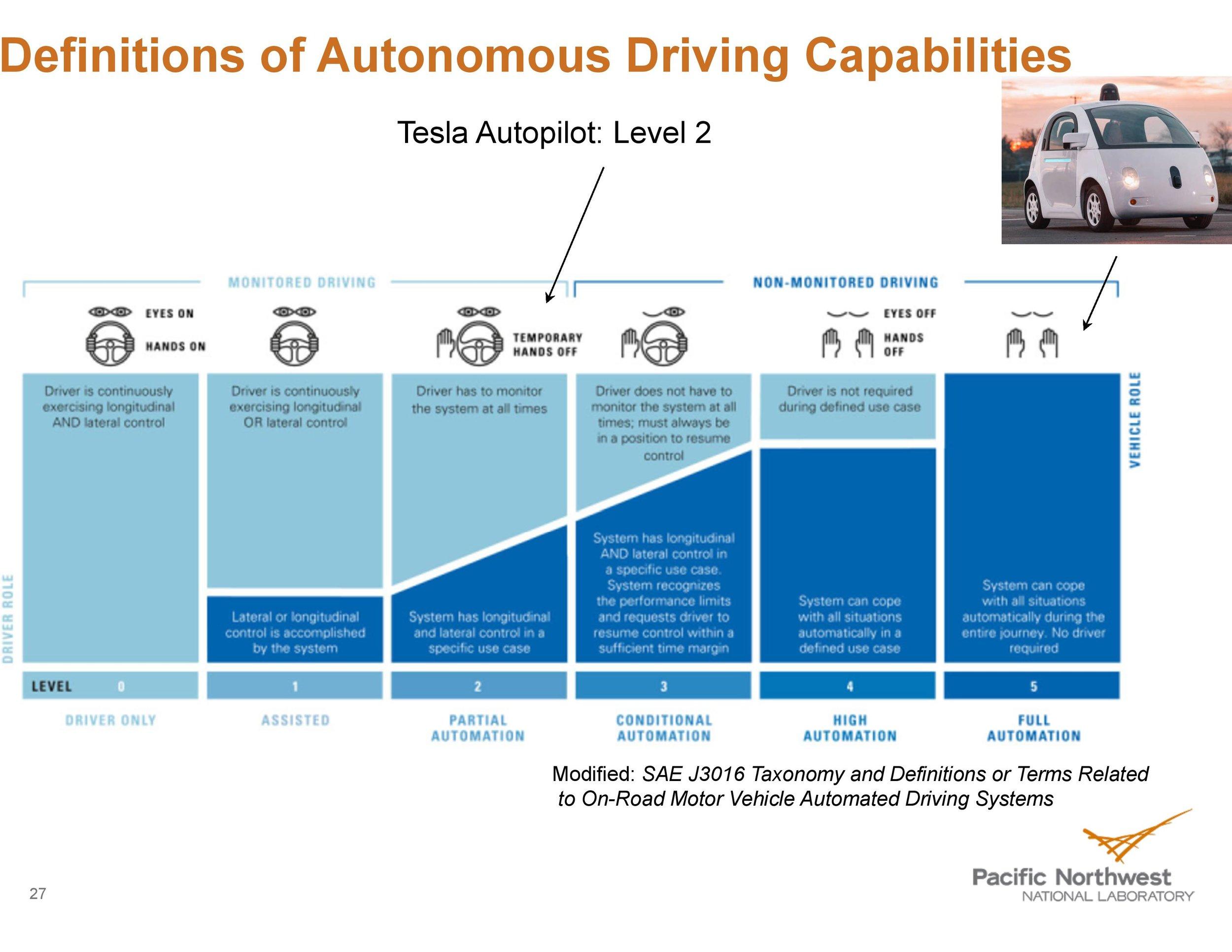 Autonomous levels-page-001.jpg