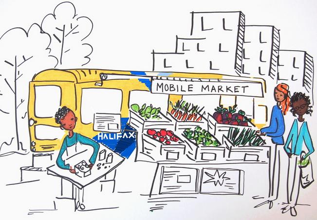 Halifax Mobile Food Market