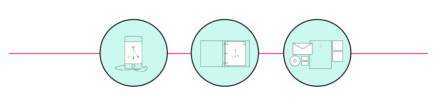 How Thrive Works Circle.jpg